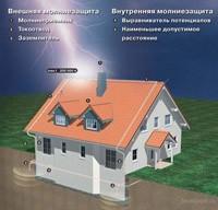 монтаж молниеприемника г.Нижний Новгород
